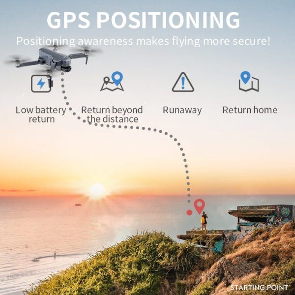 SJRC F11 PRO 4K GPS Drone With Wifi FPV 4K HD Camera Two-axis anti-shake Gimbal F11 Brushless Quadcopter Vs SG906 Pro 2 Dron